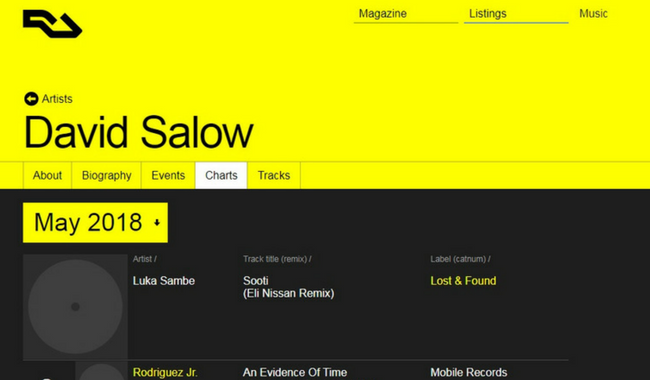 DJ Charts: David Salow